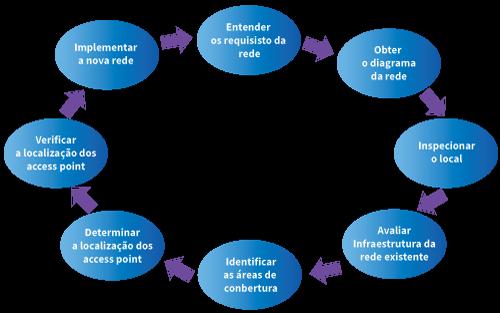 G2 Consulting - diagrama02
